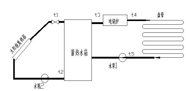 太�能光�崂�用系�y演示�y量����_