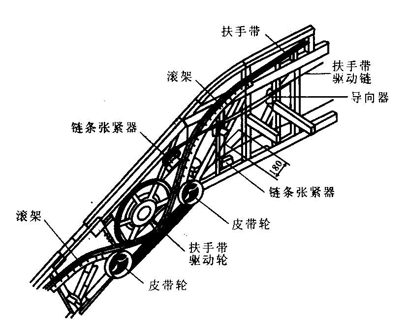 扶手驱动装置