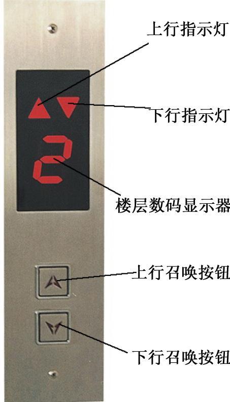 电梯电气控制部分