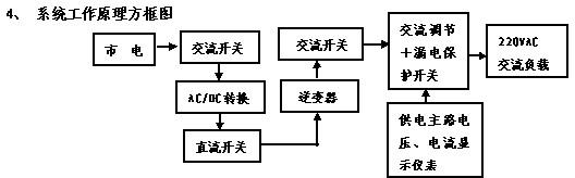 逆�器系�y原理���箱