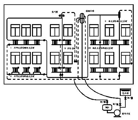 采暖系统模拟演示装置设计图