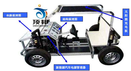 一.产品简介 上海顶邦自制太阳能电动车控制系统与底盘系统研制而成,太阳源电动汽车各系统可运行,进行起动、加速、减速、故障检测与诊断、故障模拟与排除等工况的实际操作,真实展示太阳源电动汽车各系统结构与原理及工作过程。 设备能清晰展示太阳源电动汽车的主要结构、各组成模块的安装位置及连接关系,使学生对电动汽车更为直观的认识,能提高学生在新能源汽车领域的技能。 底盘系统包含前后悬架总成、四车轮及轮胎、太阳能动力模块组件、方向盘与全套转向系统、驻车装置、刹车制动系统、可实现前后档的档位机构。 适用于各类型院校及培