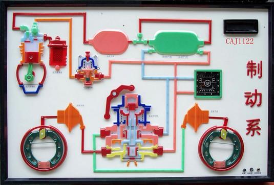 解放汽车CA1122J电教板