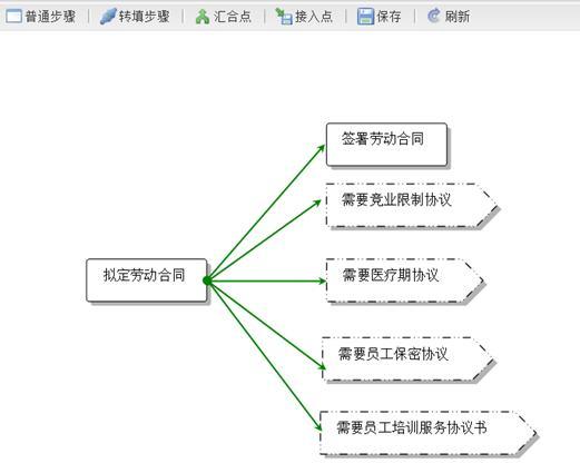 劳动合同实训教学考评软件