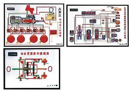 ABS制动系统.自动变速器电动程控示教板